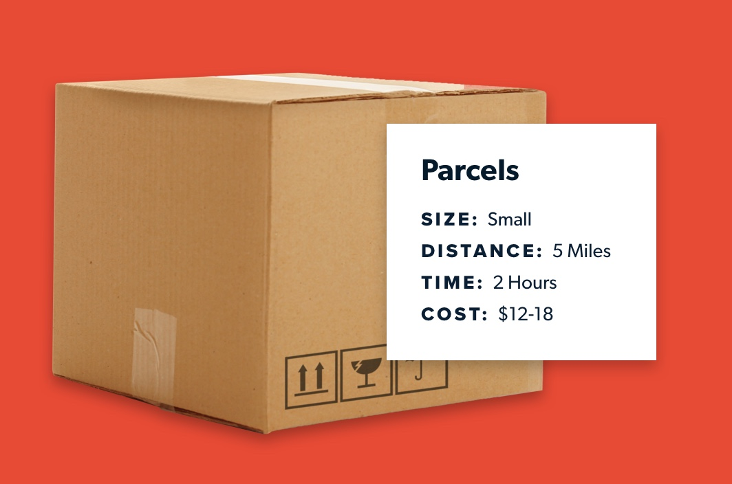 same day delivery for ecommerce
